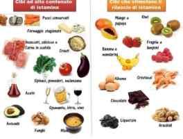alimenti che contengono istamina