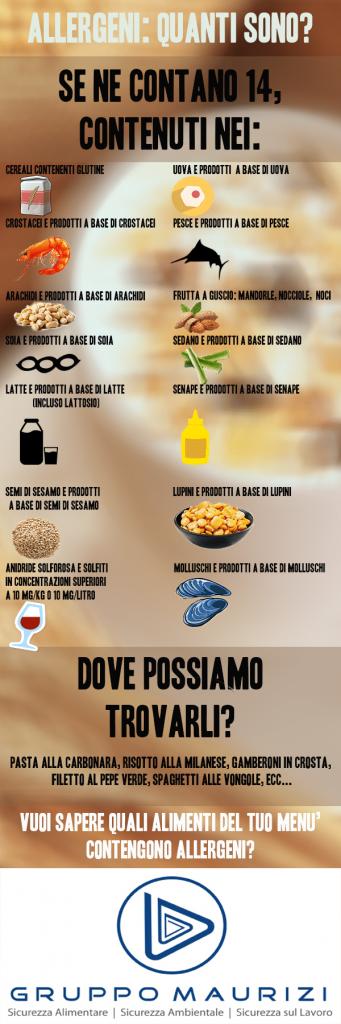 allergeni-ristoranti-infografica