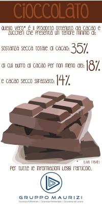 composizione cioccolato vero