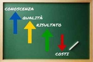 formazione finanziata vantaggi 1