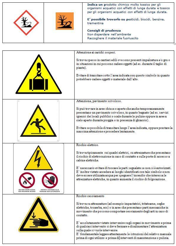 nuovi simboli sicurezza sul lavoro