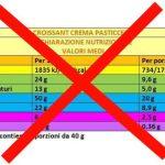 Dichiarazione nutrizionale: le aziende esonerate dall'obbligo