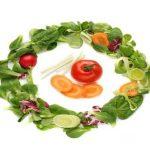Nuovi obblighi per la ristorazione biologica?