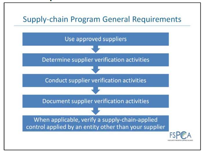 supply chain program requirements