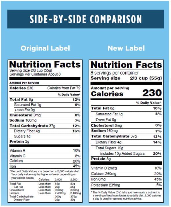 nuova nutrition fact