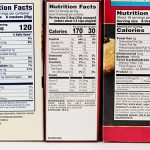 ETICHETTE USA nuova nutrition facts